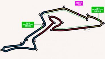 Nürburgring 2020