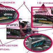 TÉCNICA: Las novedades del GP de México F1 2017