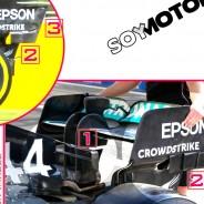 TÉCNICA: Las novedades del GP de Baréin F1 2019