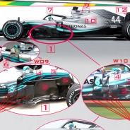 TÉCNICA: Análisis del Mercedes W10