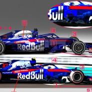 TÉCNICA: Análisis del Toro Rosso STR-14
