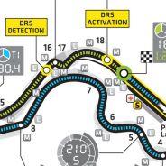 El GP de Japón sólo tendrá una zona de DRS  - LaF1.es