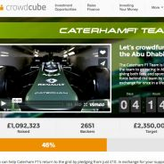 Caterham recauda más de un millón de euros en 48 horas