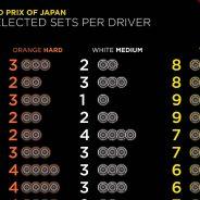 Diferencias entre los pilotos en Mercedes y Ferrari - LaF1
