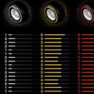 Número de juegos de cada compuesto por piloto - LaF1