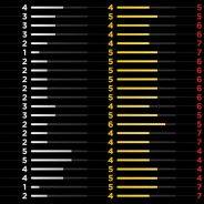 Éstas son las elecciones de los pilotos para el próximo Gran Premio de la temporada - LaF1