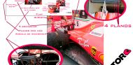 TÉCNICA: Las novedades del GP de Singapur F1 2017