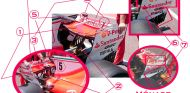 TÉCNICA F1: Avance de las novedades del GP de Canadá F1 2017 · SoyMotor.com