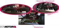 TÉCNICA: Las novedades de los tests post GP de Hungría F1 2017