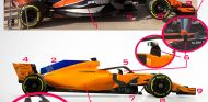 TÉCNICA: Análisis del McLaren MCL33