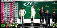 GP Brasil F1 2016: Los mejores momentos