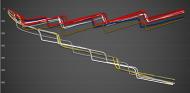 Análisis IMSA R2 2020 – Daytona: una carrera peculiar - SoyMotor.com