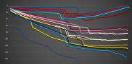 Análisis del GP Austria F1 2017: Carrera de control - SoyMotor.com