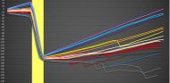 Análisis GP Abu Dabi F1 2020: la última va para Verstappen - SoyMotor.com