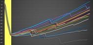 Análisis GP Portugal F1 2021: locas estrategias