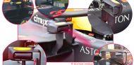 TÉCNICA: Las novedades del GP de Bélgica F1 2018
