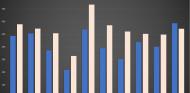Gráfico del kilometraje acumulado en pretemporada – SoyMotor.com