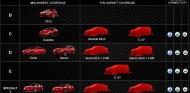 Alfa Romeo lanzará un 8C como ícono de su nueva era - SoyMotor.com