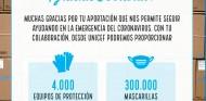 Alonso colabora con Unicef con otra donación para combatir el coronavirus - SoyMotor.com