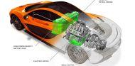 McLaren se prepara para la revolución eléctrica- SoyMotor.com
