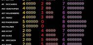 Elección de neumáticos para el GP de Canadá - LaF1