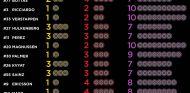 Pirelli da a conocer la elección de los equipos en el GP de Mónaco - LaF1
