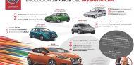 Nissan Micra Evolución - SoyMotor.com