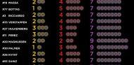 Disparidad en la elección entre Rosberg y Hamilton - LaF1
