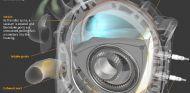 Así funciona un motor rotativo Wankel - SoyMOtor