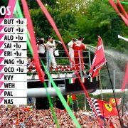 GP Italia F1 2016: Los mejores momentos