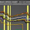 Análisis IMSA R11 – 12h Sebring: y llegó el final - SoyMotor.com