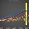 Análisis Carrera GP Japón F1 2018 – SoyMotor.com