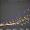 Análisis GP de Abu Dabi F1 2018: Hamilton lo hace de nuevo