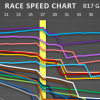 Análisis GP Estados Unidos F1 2021: pequeños grandes detalles - SoyMotor.com