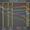 Análisis IMSA R1 24h Daytona: Konica Minolta vuelve a hacerlo