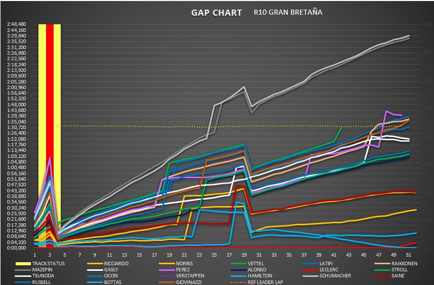 gap_chart_0.png