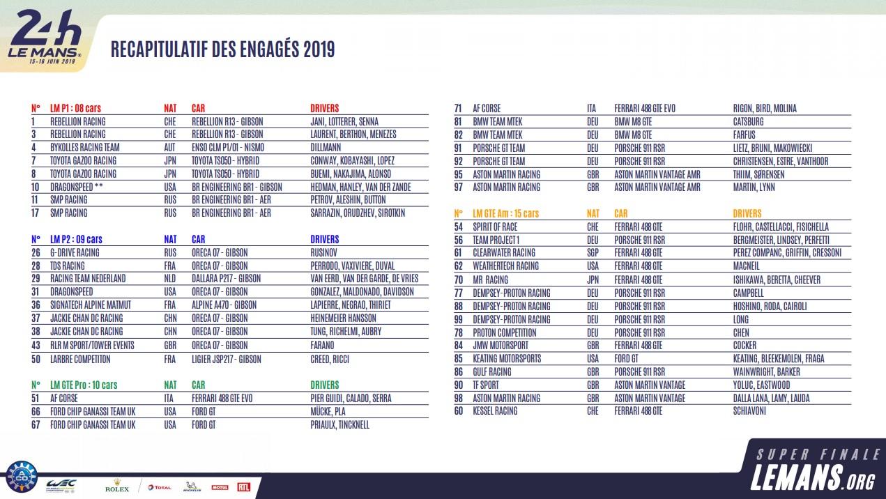 24-le-mans-participantes-soymotor.jpg