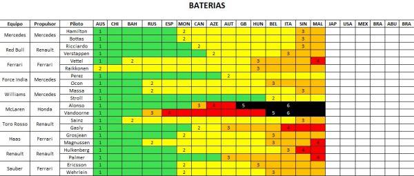 baterias-soymotor_0.jpg