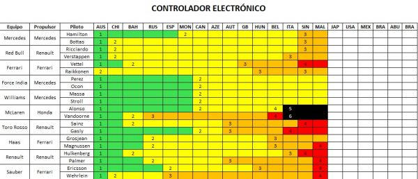centralita-soymotor_0.jpg
