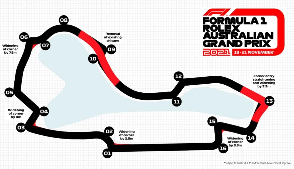 circuito-albert-park-2021-australia-soymotor.jpg
