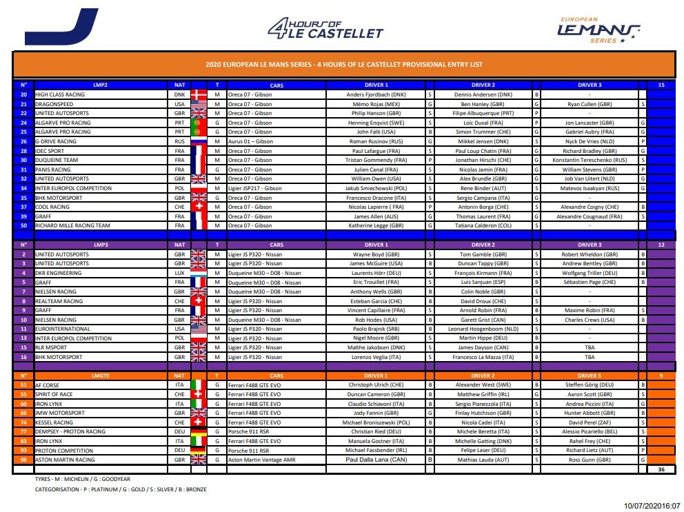 entry-list-4-horas-castellet-2020-soymotor.jpg