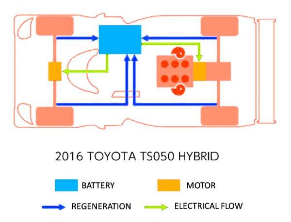 esquema-motor-lemans-soymotor_0.jpg