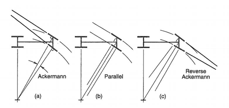formula-student-dinamica-soymotor.png