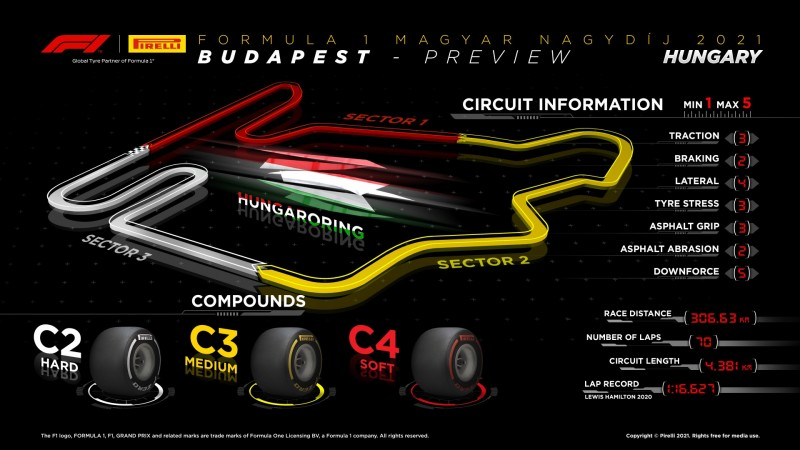 infografia-pirelli-hungria-2021-soymotor.jpg