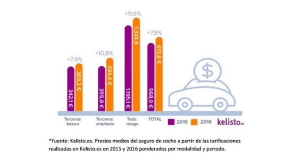 kelisto_grafico_soy_motor_0.jpg