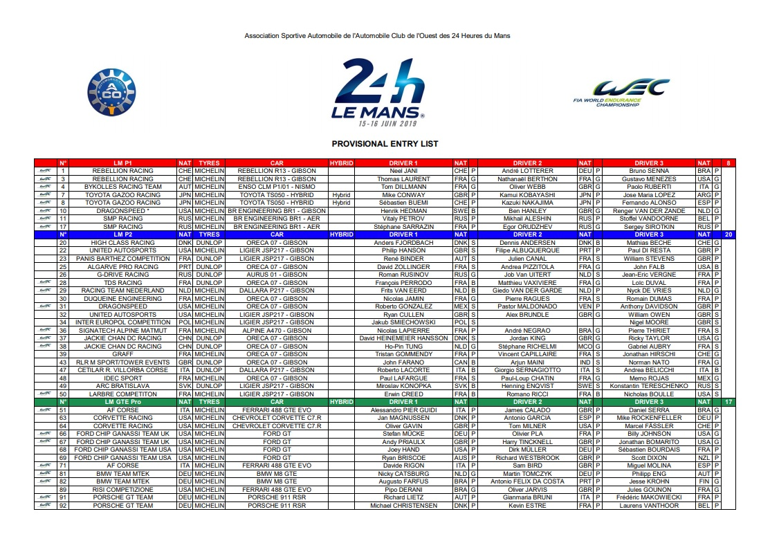 lista-le-mans-2019-1-soymotor.jpg