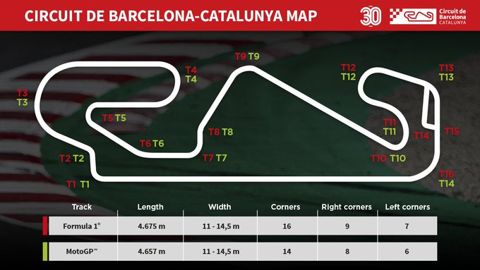 longitud-circuit-barcelona-soymotor.jpg