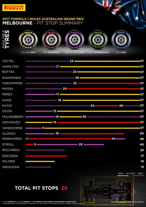 pirelli-australia-1_0.jpg