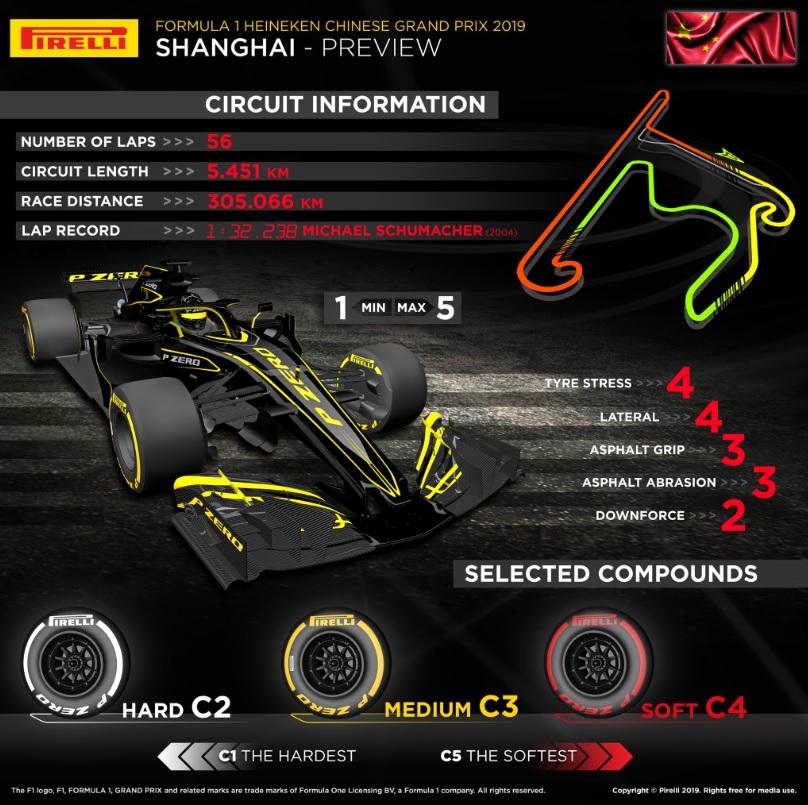 pirelli-china-previo-gp-2019-soymotor.jpg