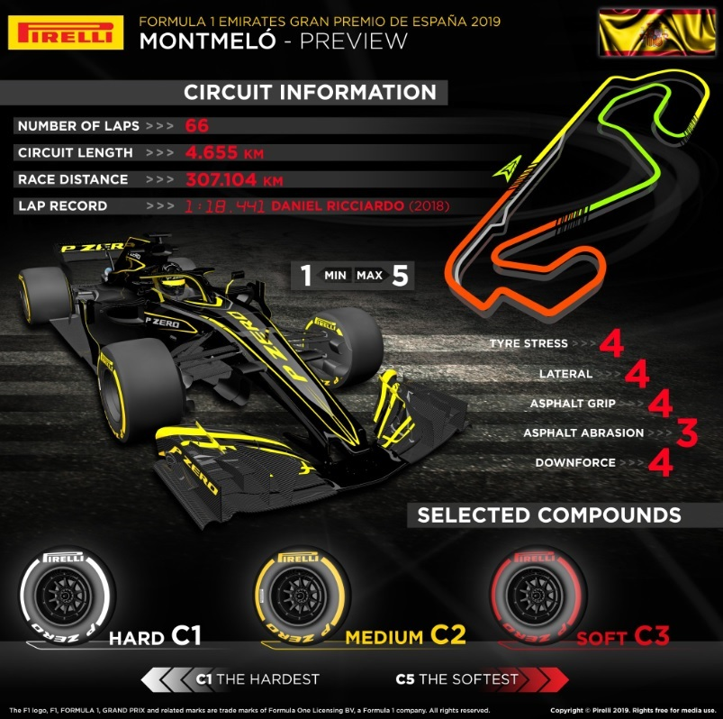 pirelli-espana-soymotor.jpg